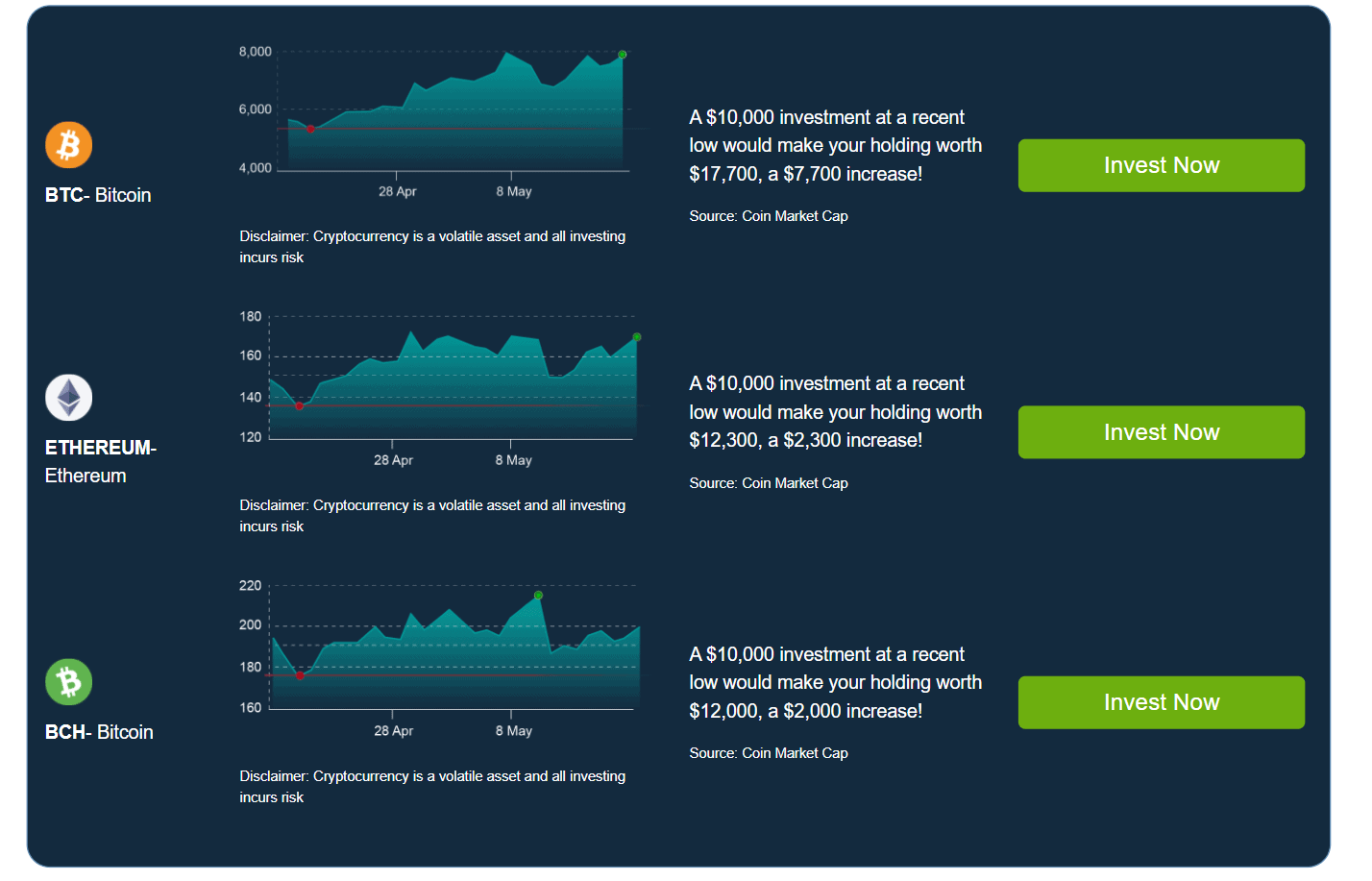 come faccio a approfitto da bitcoin)